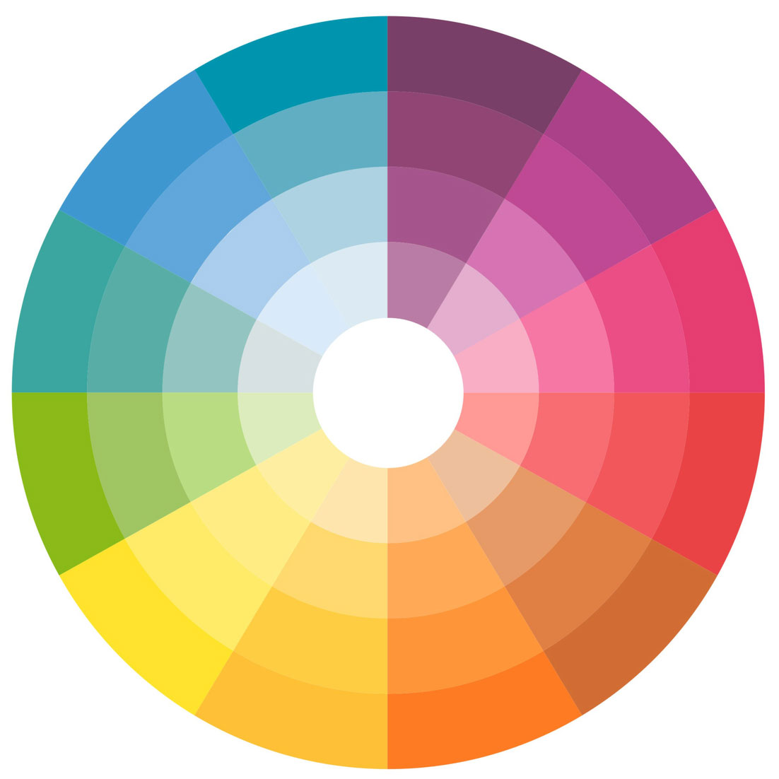 The Basics of Color Theory for Makeup - NewtoMakeupEffects.com